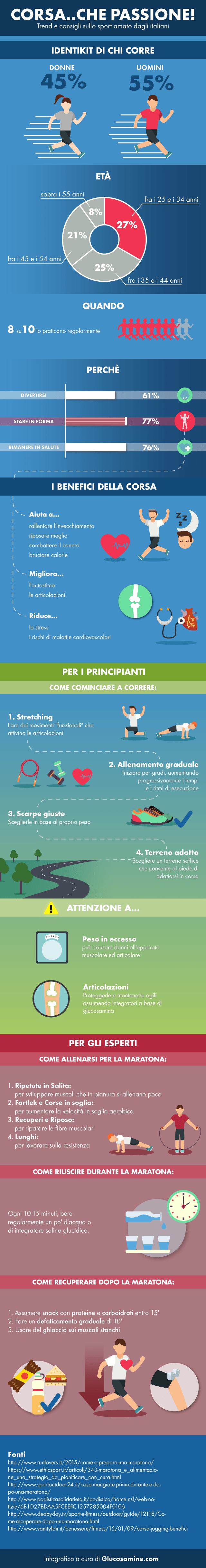 https://www.glucosamine.com/images/infografica-corsa.png